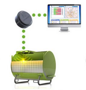 IoT Smartbin